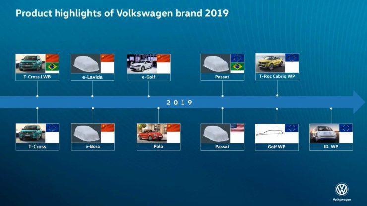 Volkswagen 2019 2